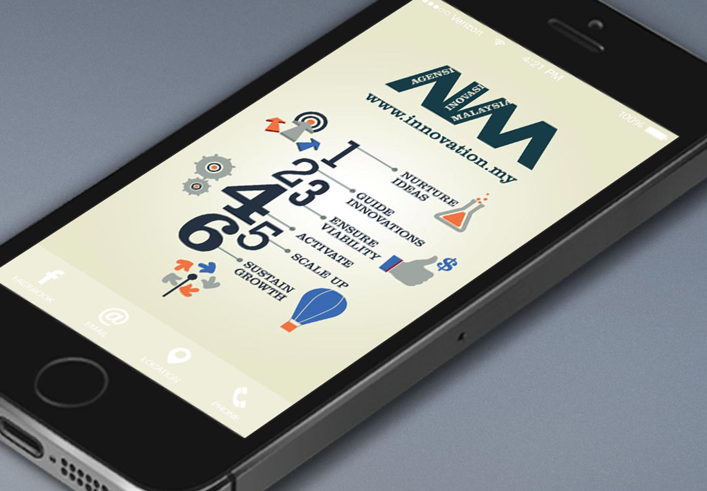 Brand Consultancy in Government Industry. Mobile for AIM.